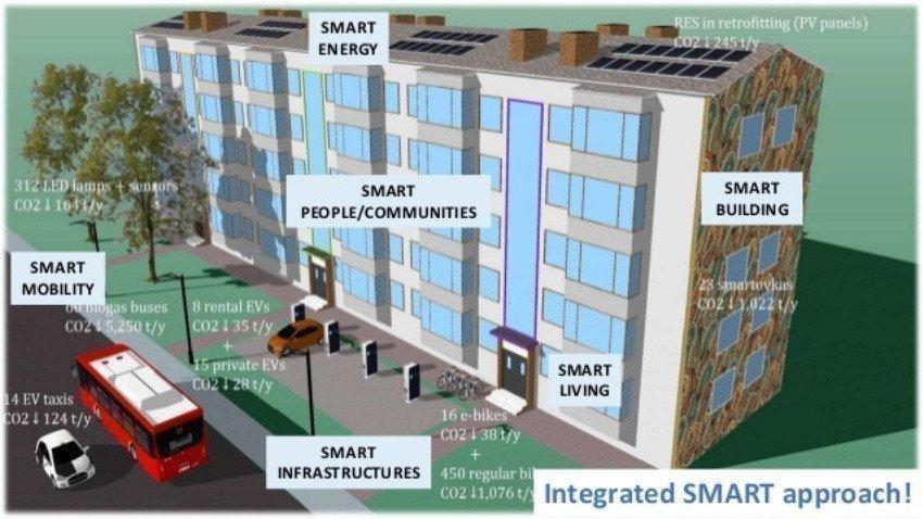 В Естонії перетворять хрущовку на розумний будинок за 1 млн. дол.