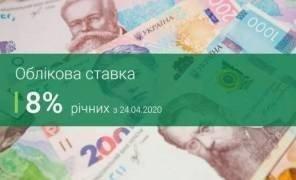 Картинка: Нацбанк Украины снизил учетную ставку до 8%