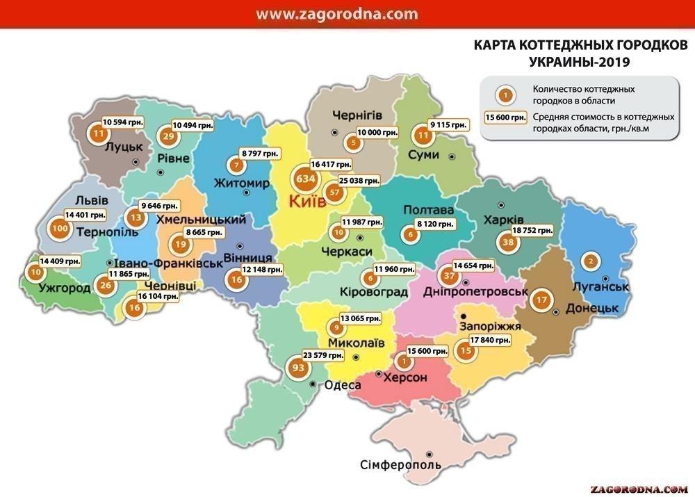 Картинка: Количество коттеджных поселков в Украине