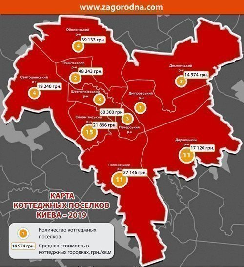 Image: Map of cottage villages of Kiev-2019