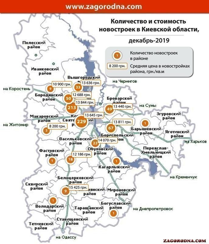 Темпи будівництва новобудов під Києвом знизилися в 2019 році незначно. Картинка