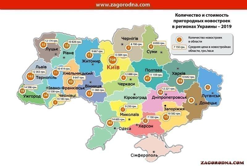 Приміські новобудови України-2019. Картинка
