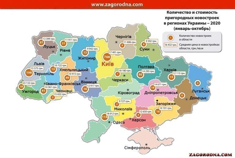 Приміські новобудови України-2020 карта