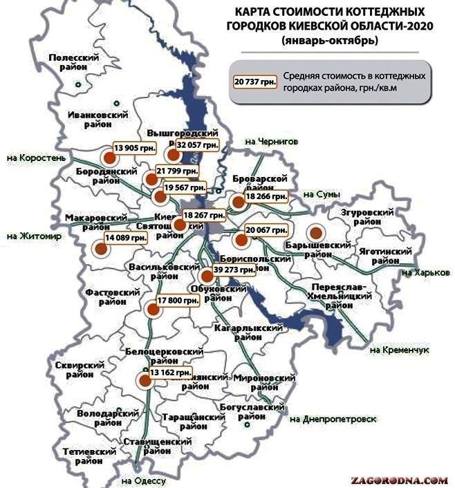 Коронавирус подстегнул рост цен в коттеджных городках под Киевом картинка