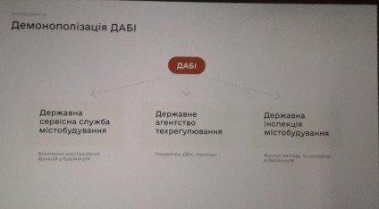 Картинка: В Україні ліквідували ДАБІ