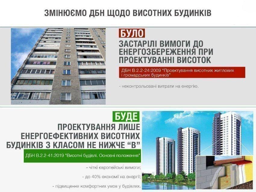 КАртинка: С 1 января вступили в действие новые правила строительства высотных зданий