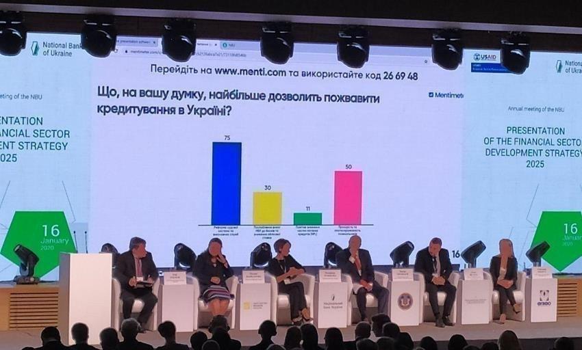 Картинка: Что сдерживает ипотечное кредитование в Украине?