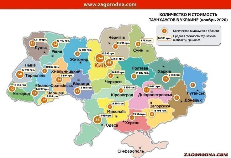 У чому секрет популярності таунхаусів на заміському ринку України картинка