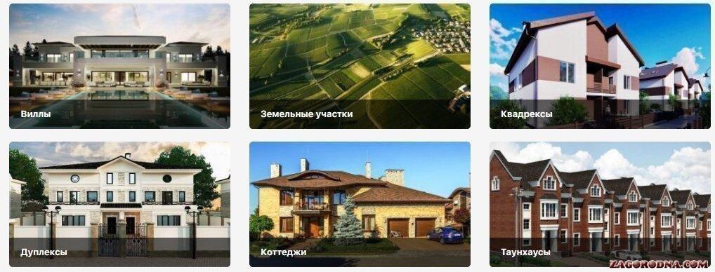 Типы недвижимости и цены в коттеждных городках Украины картинка