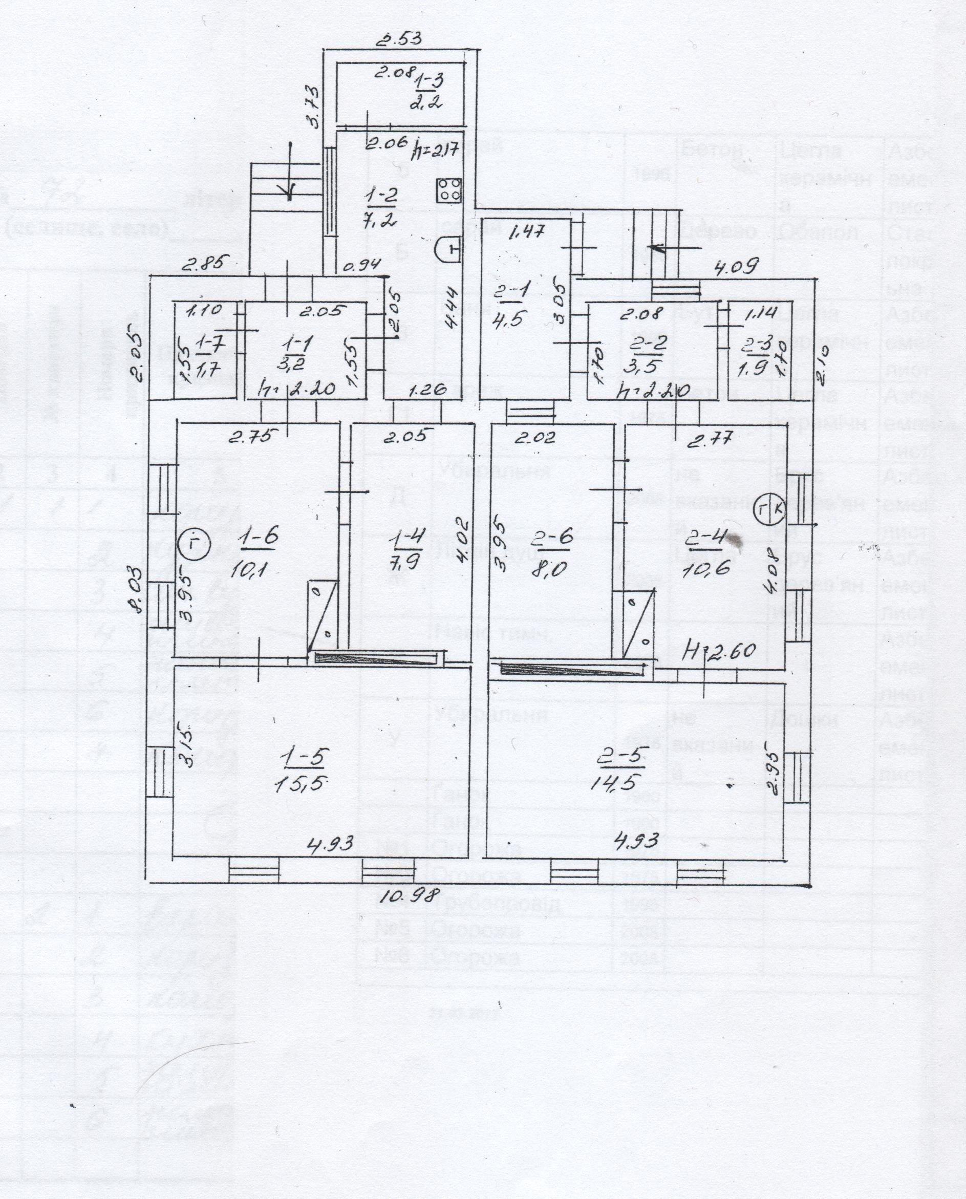 Фото: Продам часть дома в городе Смела. Объявление № 4796