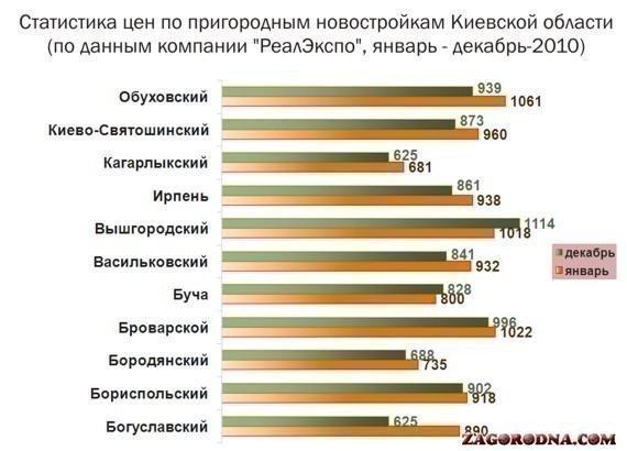 Анонимное лечение алкоголизма в киевской области лечение алкоголизма г.Москве улица пархоменко